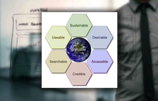 Wordpress-Website-Designer-Values